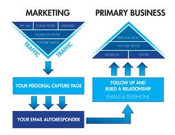 my lead system pro funnel