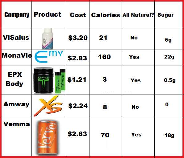 mlm energy drinks