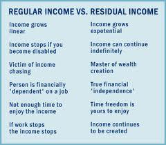 residual income formula