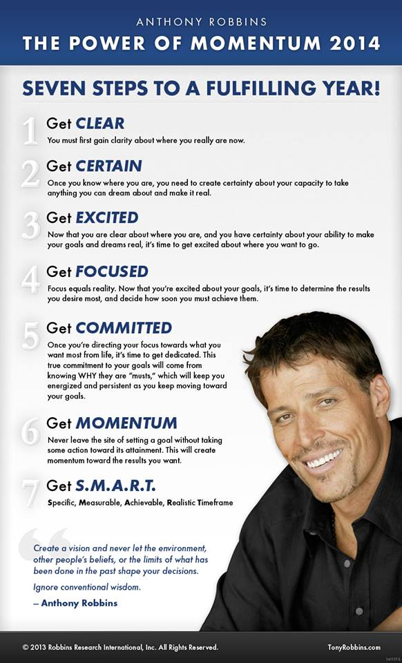 Tony Robbins new year